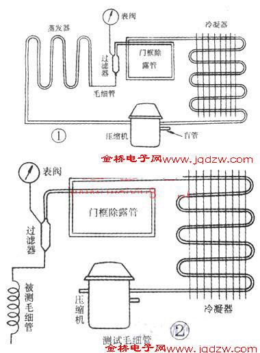 快速测算冰箱毛细管长度的方法