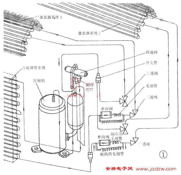 制冷系统泄漏故障的检修方法