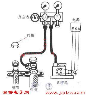 空调制冷系统堵塞分析及压缩机(不工作)不做功的检修方法