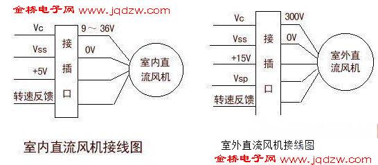 变频空调器的特点比较和技术资料