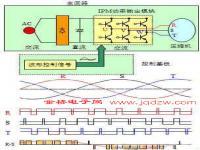 海信变频空调原理和常见故障维修上篇(多图教材)