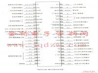 TMP47C434N脚位功能及引脚电压值