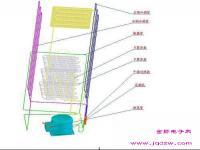 多图详细各种冰箱管路走向图(冰箱制冷循环系统结构)