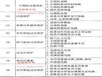 春兰KFR-70LW/BP变频柜式空调故障代码