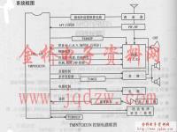 TMP87CH33N系统框图